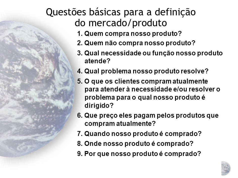 Questões básicas para a definição do mercado/produto