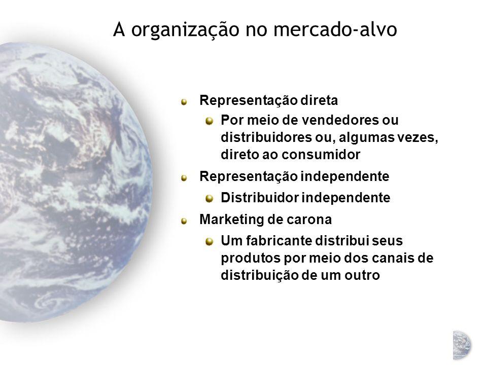 A organização no mercado-alvo