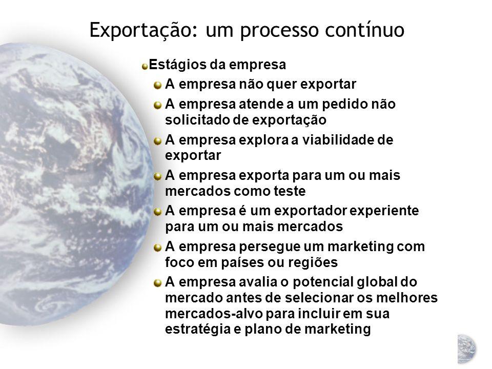 Exportação: um processo contínuo