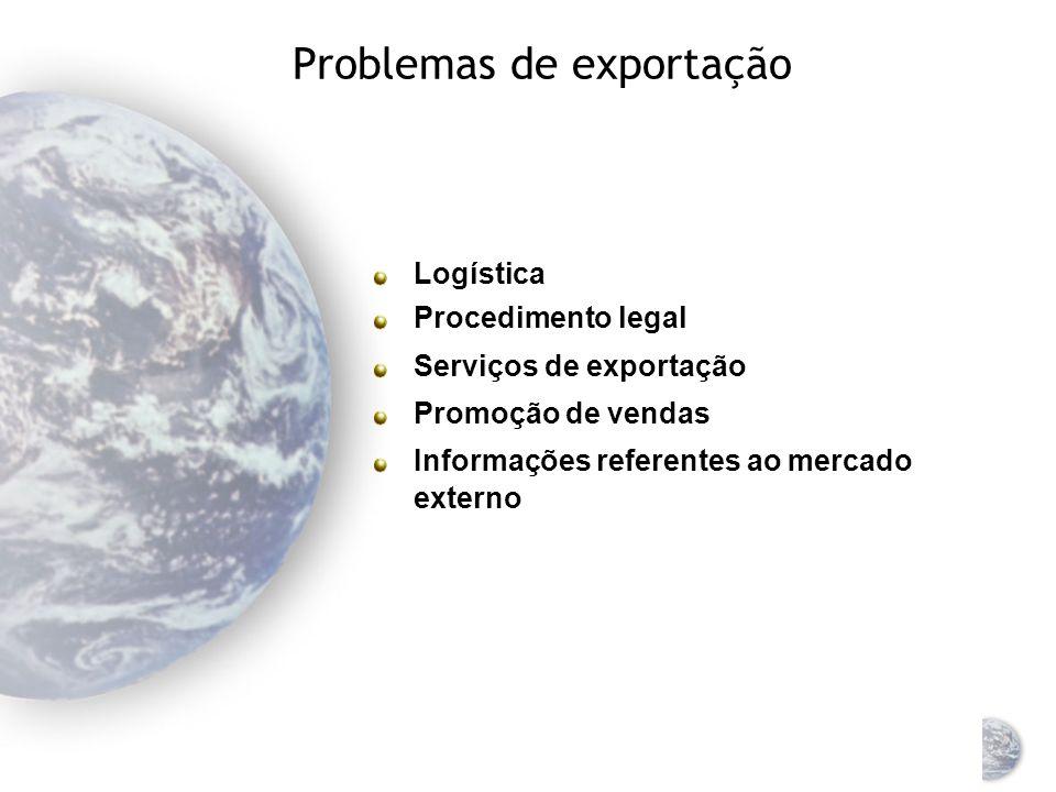 Problemas de exportação