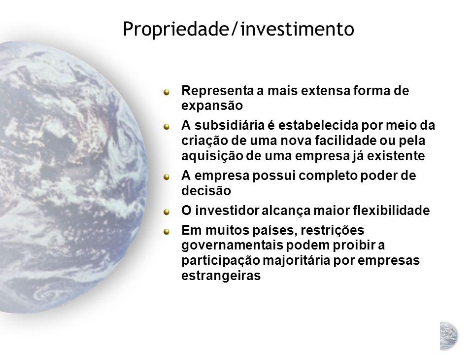 Propriedade/investimento