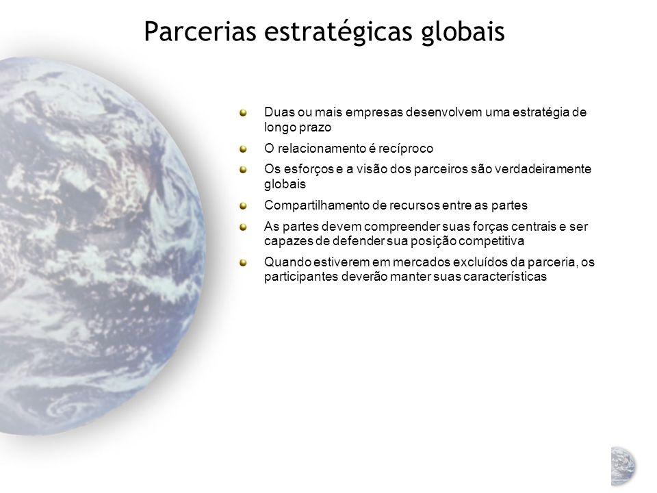 Parcerias estratégicas globais