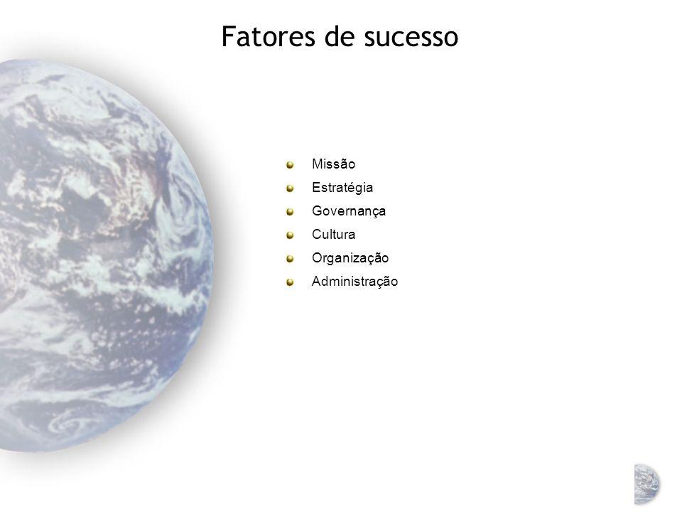 Fatores de sucesso Missão Estratégia Governança Cultura Organização