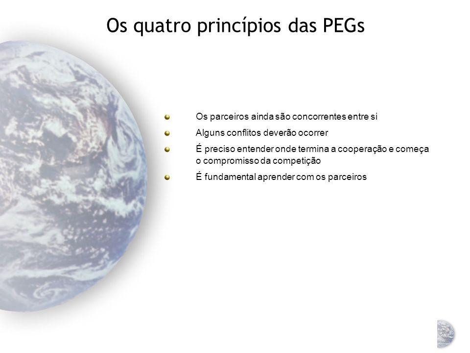 Os quatro princípios das PEGs