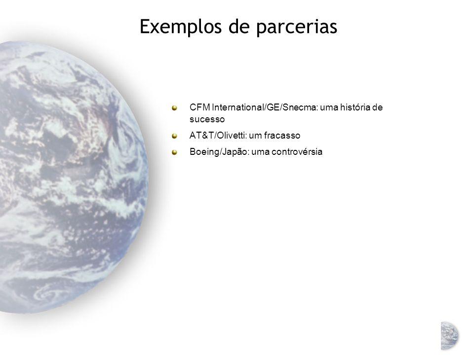 Exemplos de parcerias CFM International/GE/Snecma: uma história de sucesso. AT&T/Olivetti: um fracasso.