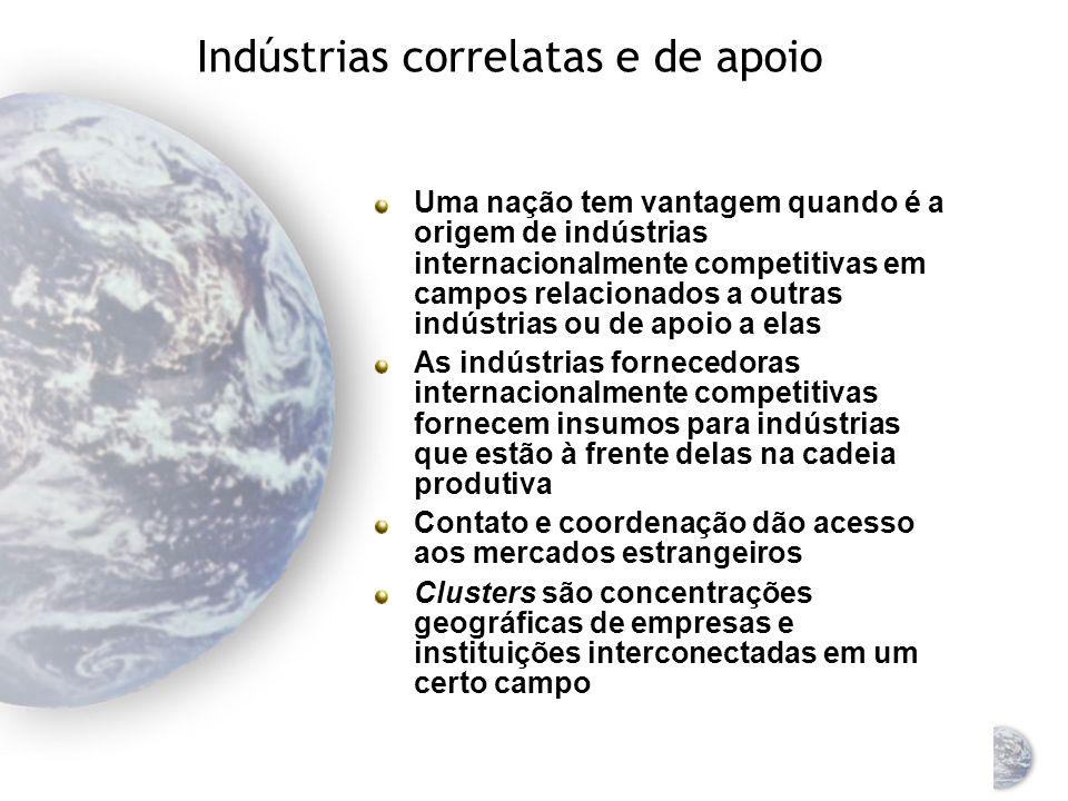Indústrias correlatas e de apoio
