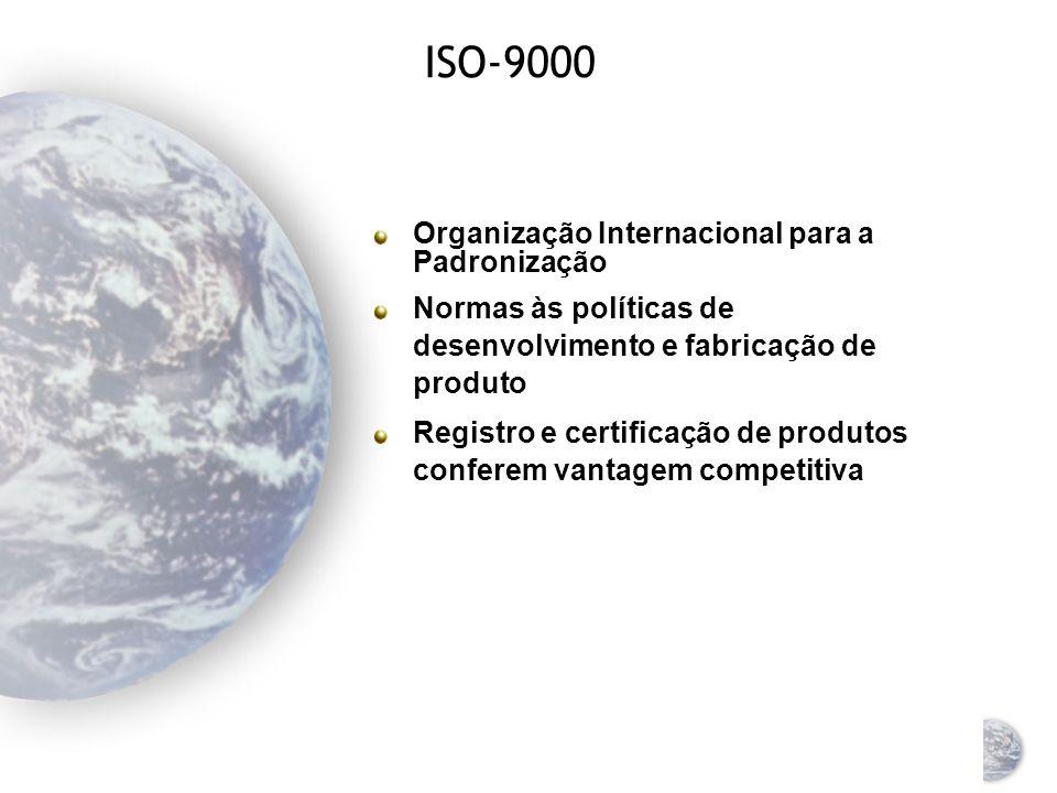 ISO-9000 Organização Internacional para a Padronização