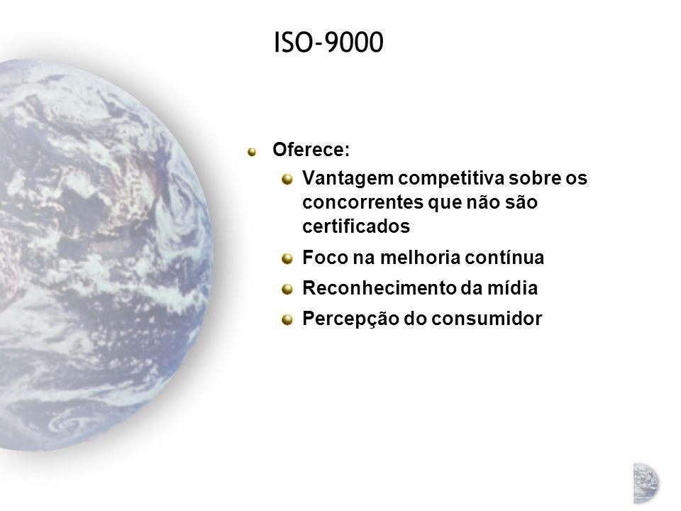 ISO-9000 Oferece: Vantagem competitiva sobre os concorrentes que não são certificados. Foco na melhoria contínua.