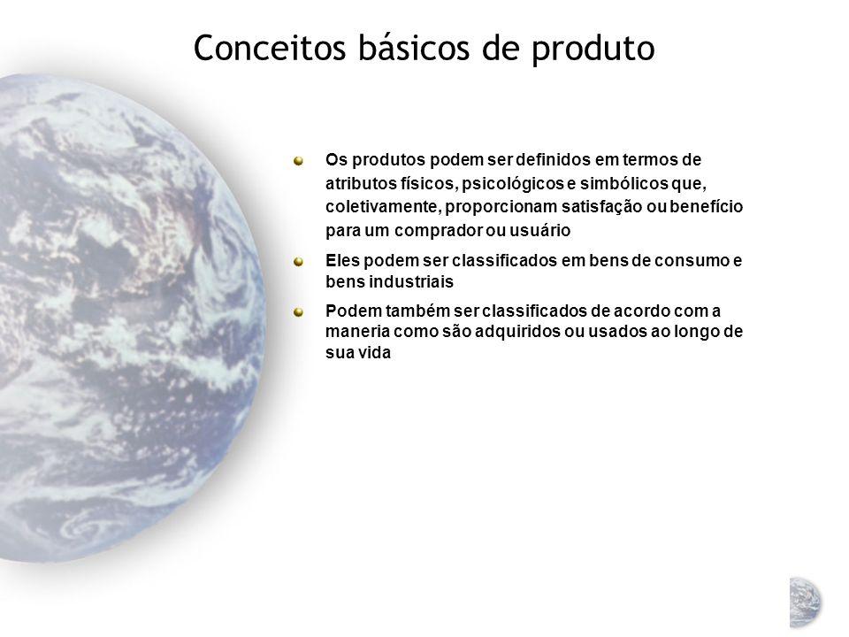 Conceitos básicos de produto