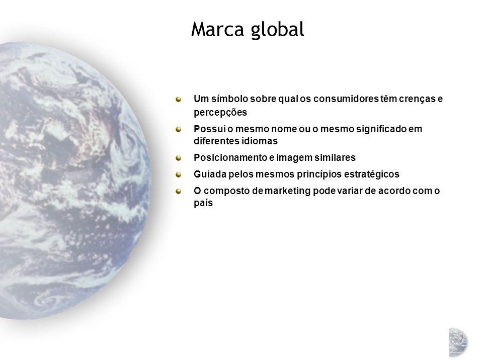 Marca global Um símbolo sobre qual os consumidores têm crenças e percepções. Possui o mesmo nome ou o mesmo significado em diferentes idiomas.