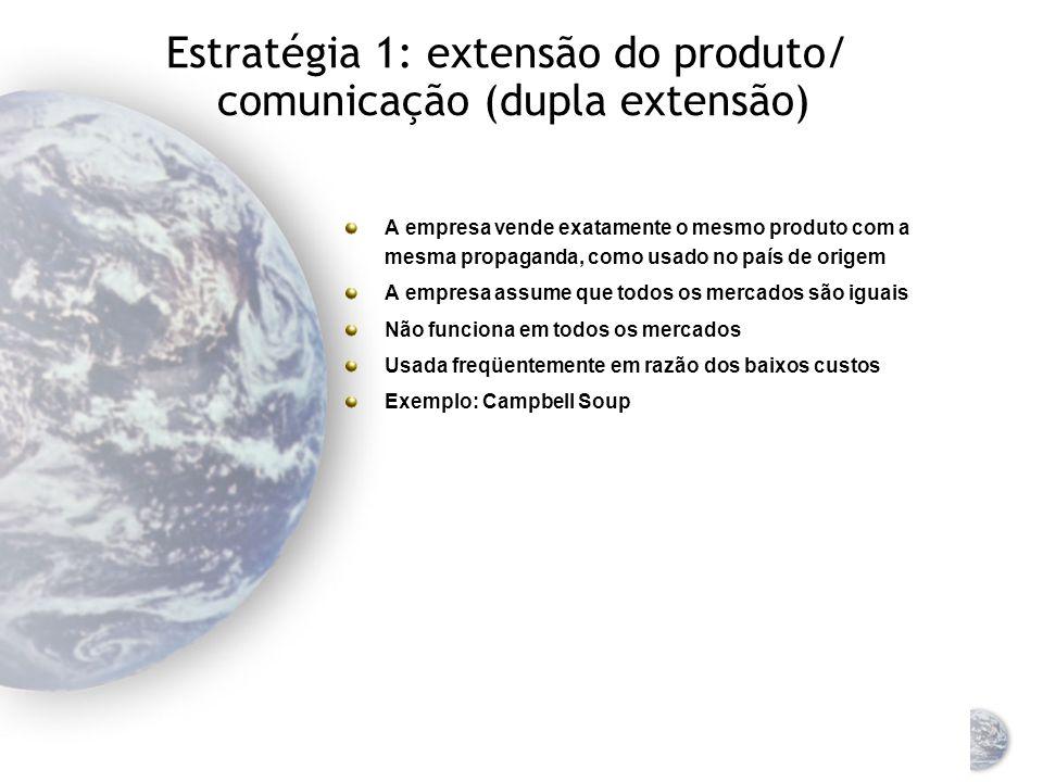 Estratégia 1: extensão do produto/ comunicação (dupla extensão)