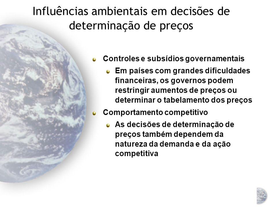 Influências ambientais em decisões de determinação de preços