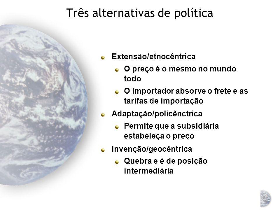 Três alternativas de política