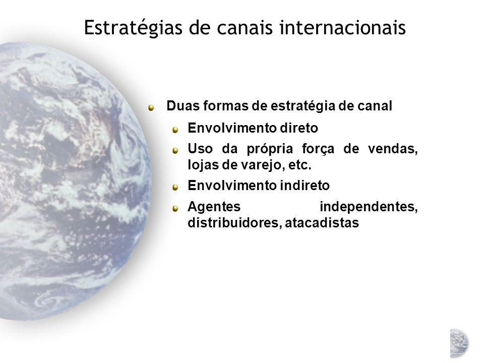Estratégias de canais internacionais