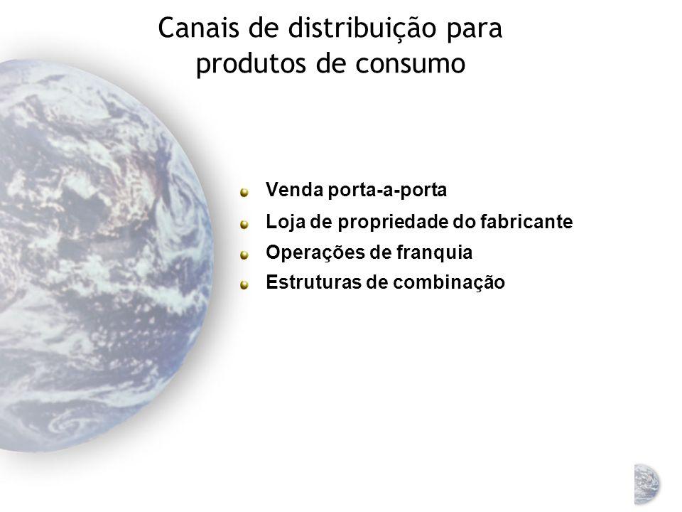 Canais de distribuição para produtos de consumo