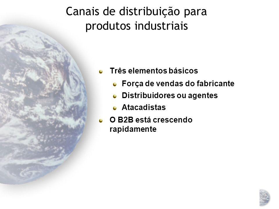 Canais de distribuição para produtos industriais