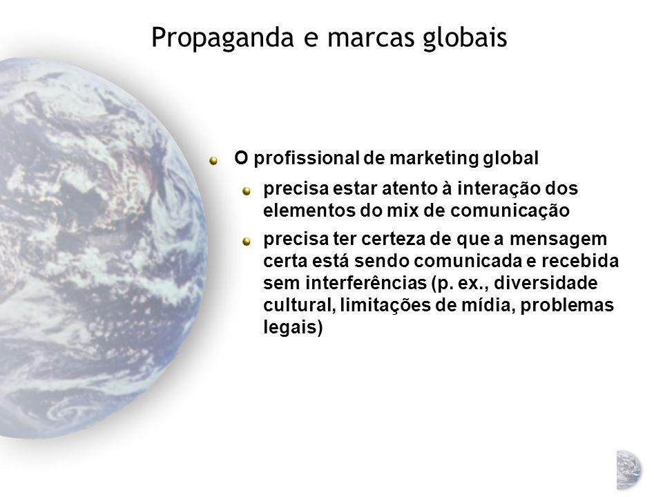 Propaganda e marcas globais