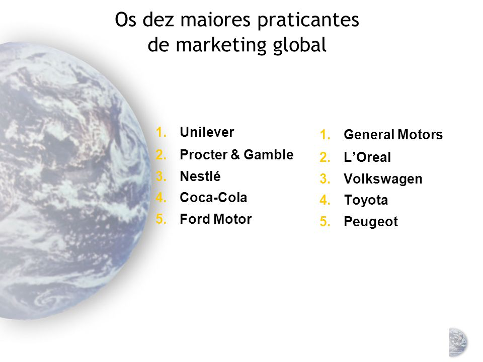 Os dez maiores praticantes de marketing global