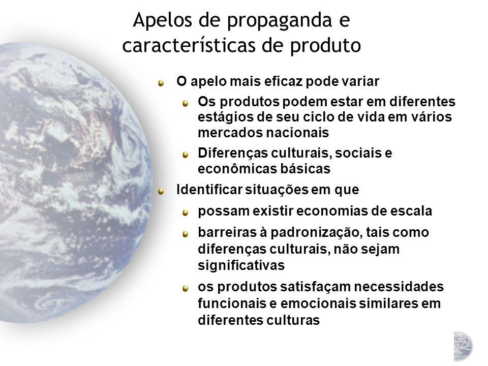 Apelos de propaganda e características de produto