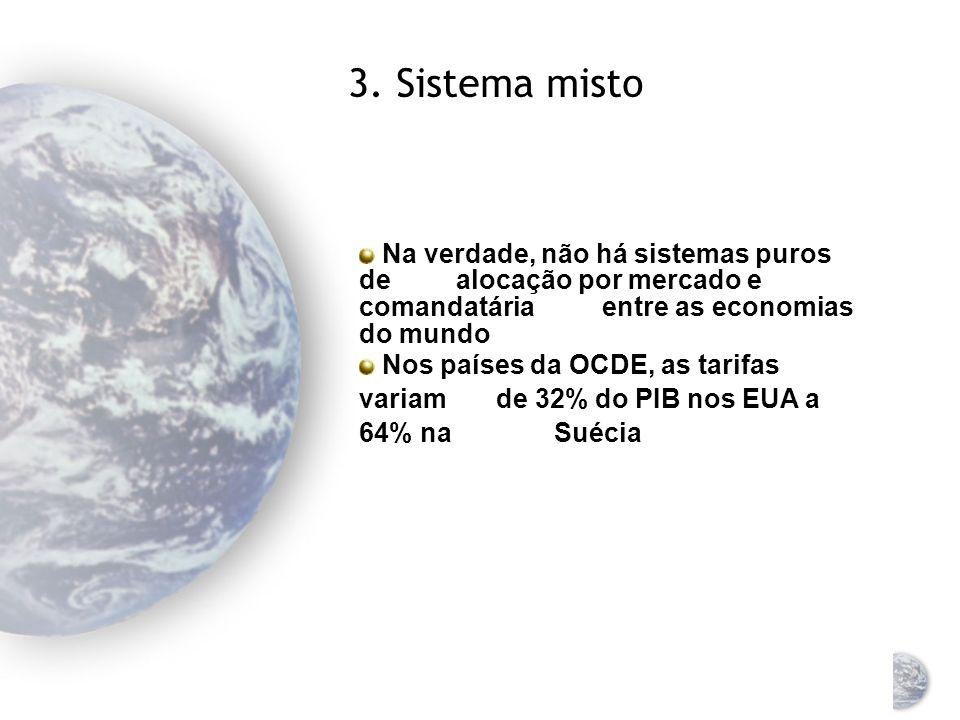 3. Sistema misto Na verdade, não há sistemas puros de alocação por mercado e comandatária entre as economias do mundo.