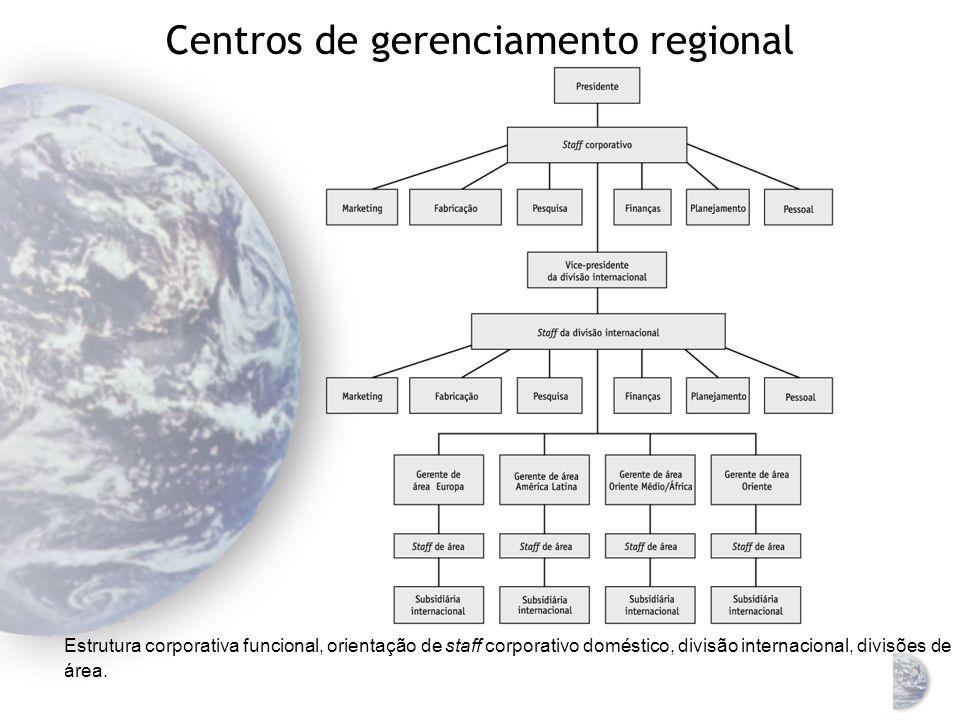 Centros de gerenciamento regional