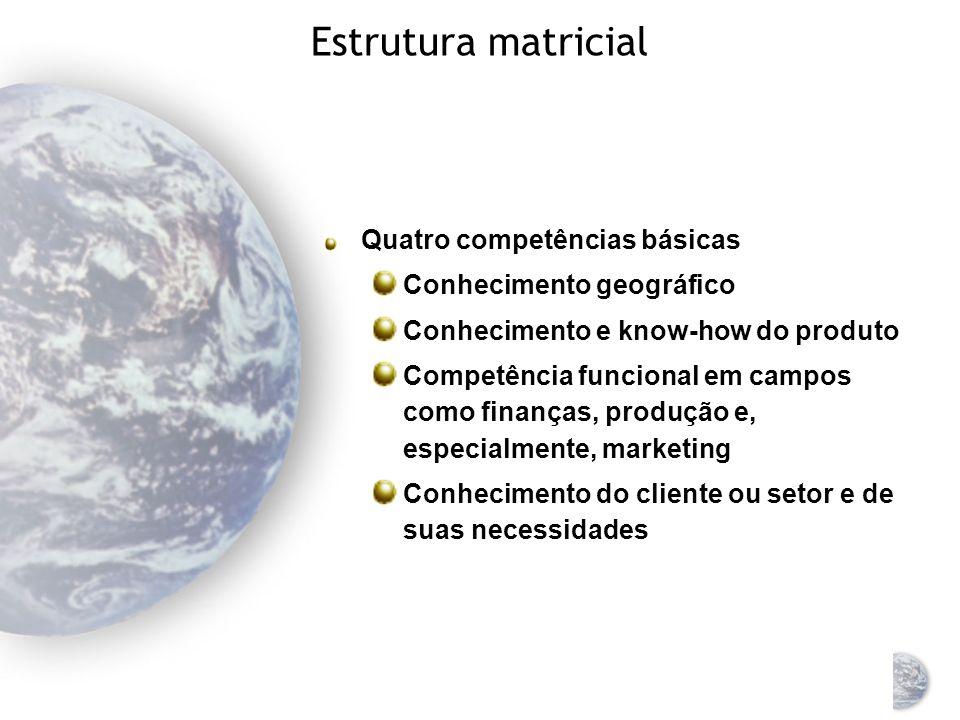 Estrutura matricial Quatro competências básicas