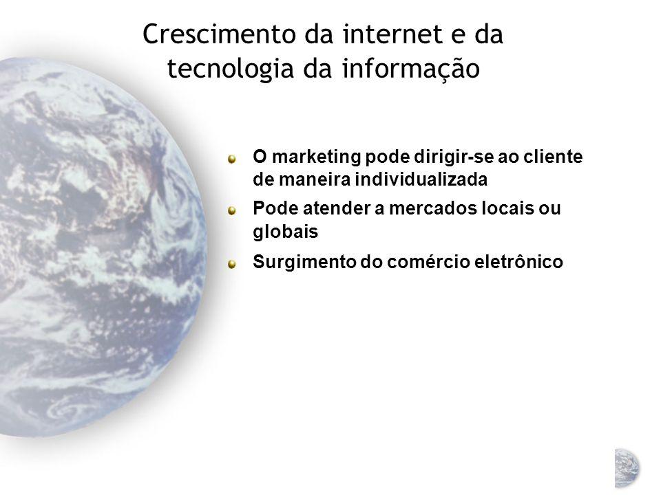 Crescimento da internet e da tecnologia da informação