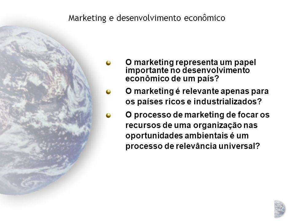 Marketing e desenvolvimento econômico