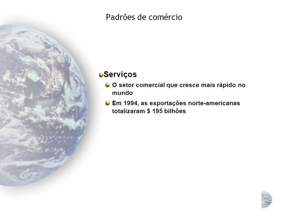 Padrões de comércio Serviços