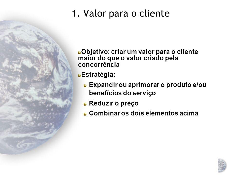 1. Valor para o cliente Objetivo: criar um valor para o cliente maior do que o valor criado pela concorrência.