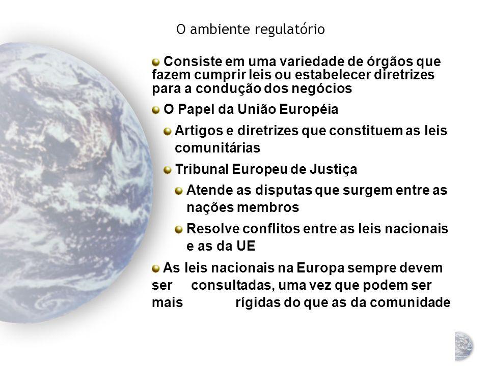 O ambiente regulatório