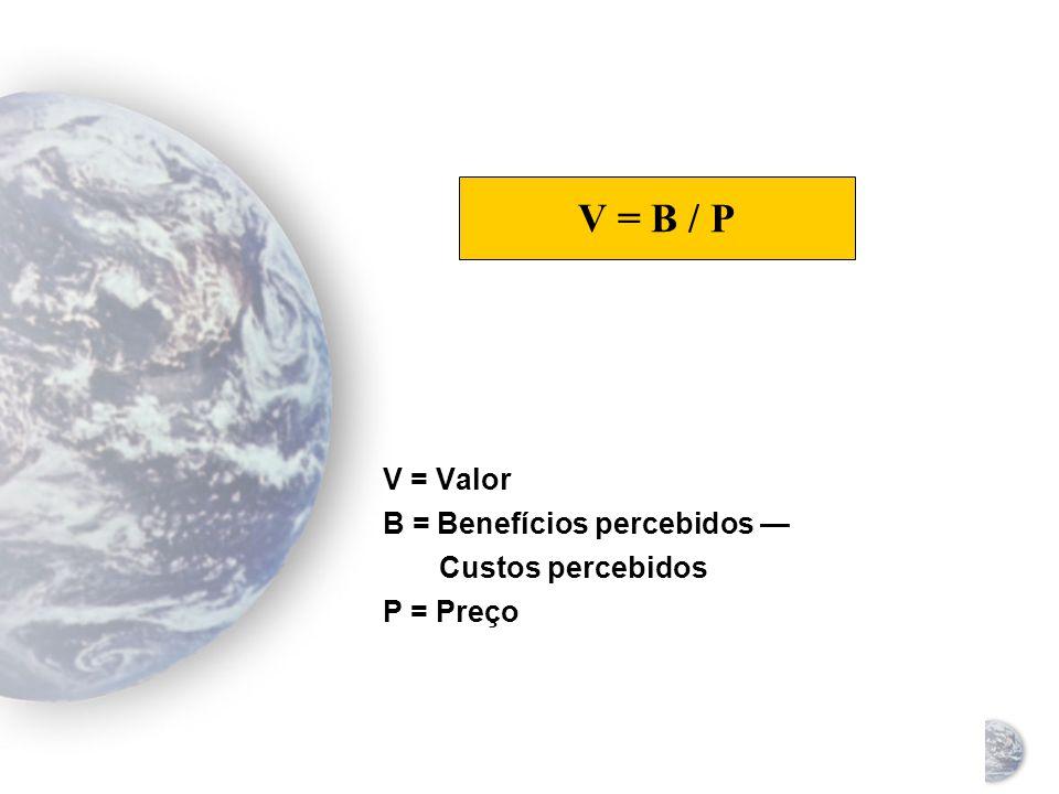 V = B / P V = Valor B = Benefícios percebidos — Custos percebidos