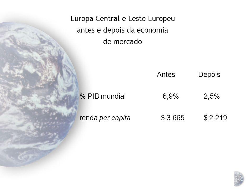 Europa Central e Leste Europeu antes e depois da economia de mercado