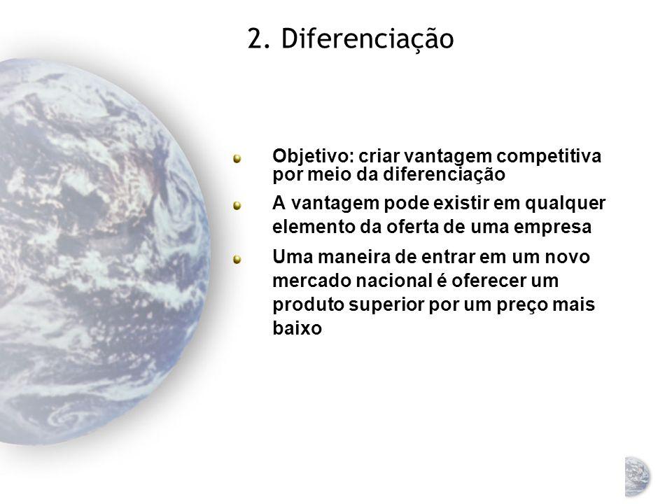 2. Diferenciação Objetivo: criar vantagem competitiva por meio da diferenciação.