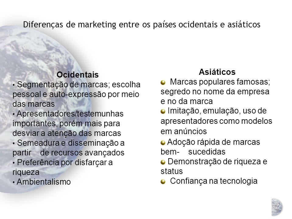 Diferenças de marketing entre os países ocidentais e asiáticos