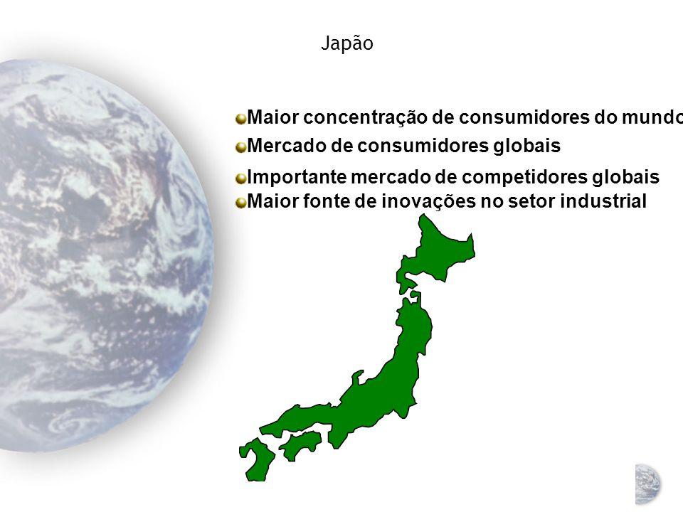 Japão Maior concentração de consumidores do mundo