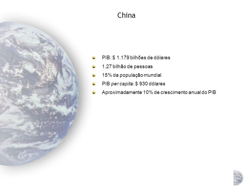China PIB: $ 1.179 bilhões de dólares 1,27 bilhão de pessoas