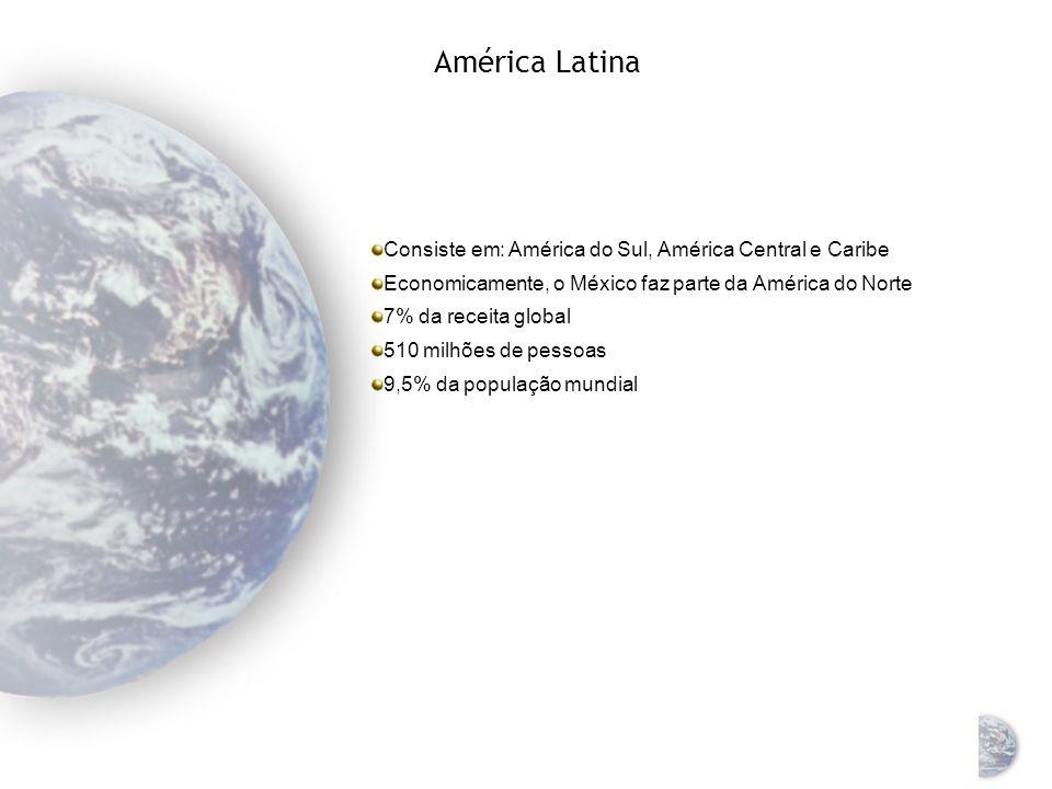 América Latina Consiste em: América do Sul, América Central e Caribe
