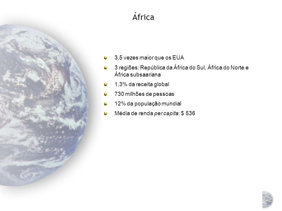 África 3,5 vezes maior que os EUA