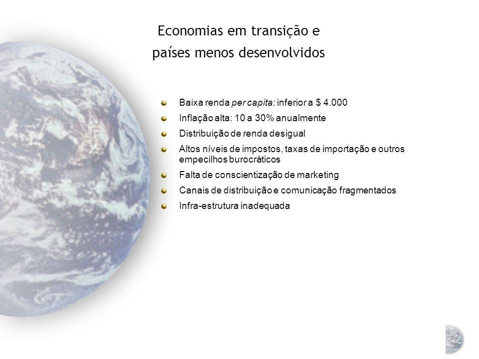 Economias em transição e países menos desenvolvidos