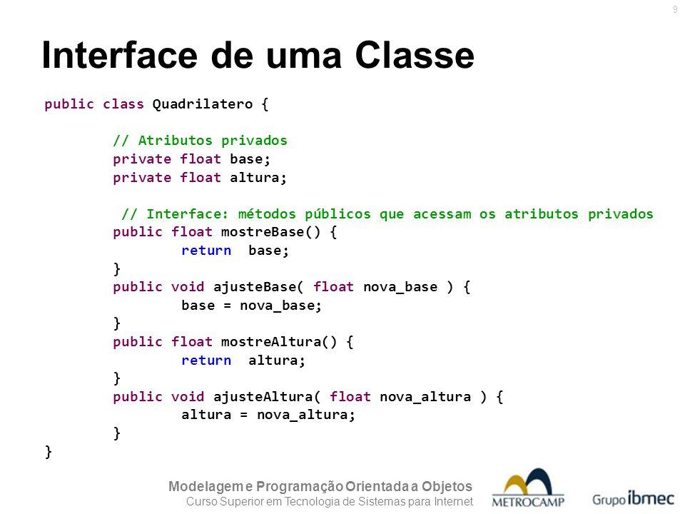 Interface de uma Classe