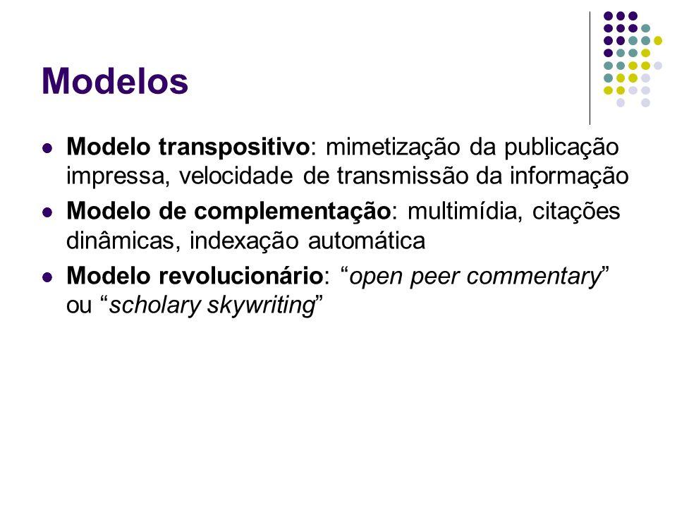 Modelos Modelo transpositivo: mimetização da publicação impressa, velocidade de transmissão da informação.