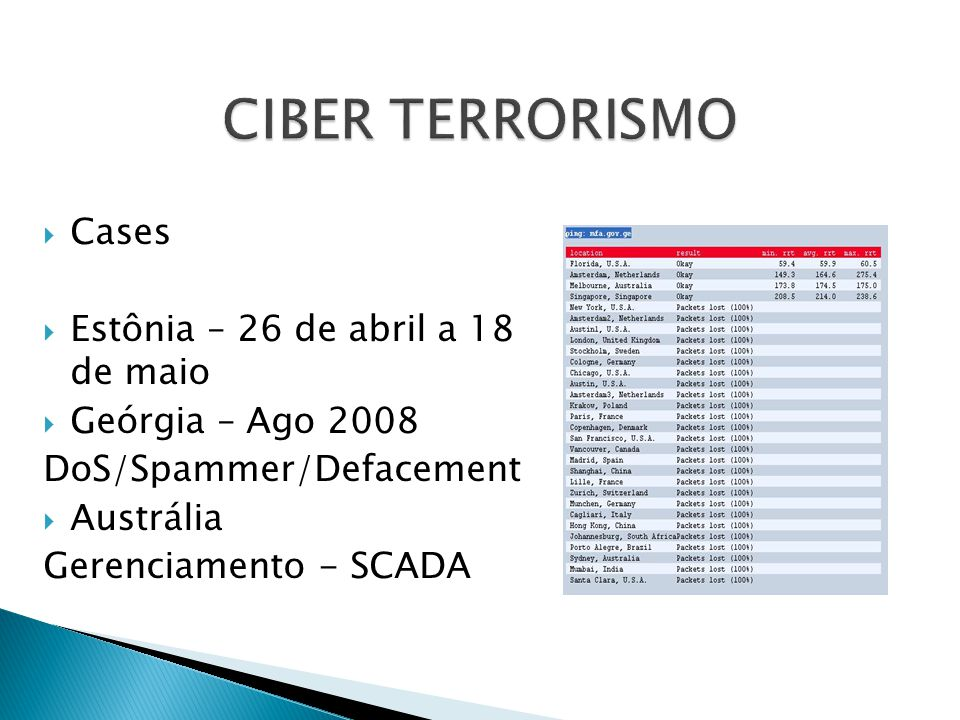 CIBER TERRORISMO Cases Estônia – 26 de abril a 18 de maio