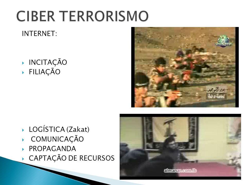CIBER TERRORISMO INTERNET: INCITAÇÃO FILIAÇÃO LOGÍSTICA (Zakat)