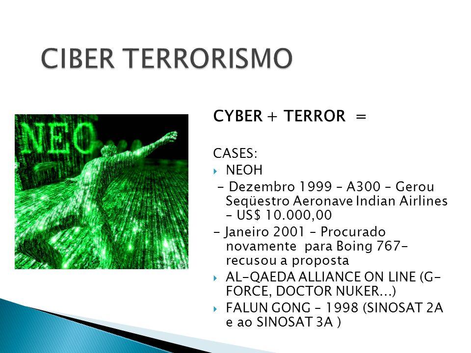 CIBER TERRORISMO CYBER + TERROR = CASES: NEOH