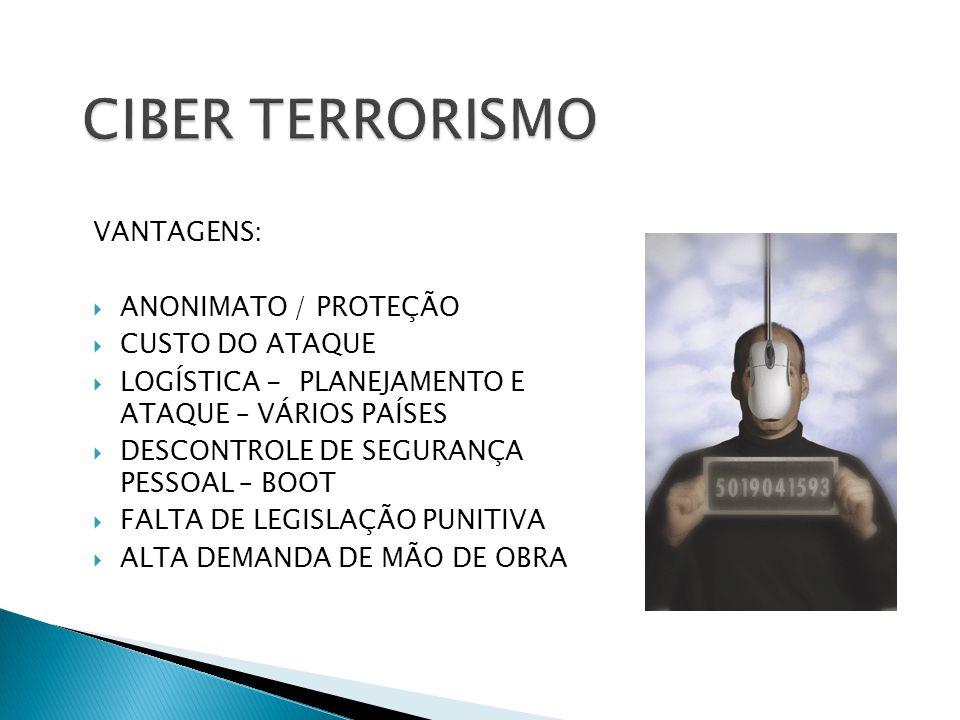 CIBER TERRORISMO VANTAGENS: ANONIMATO / PROTEÇÃO CUSTO DO ATAQUE