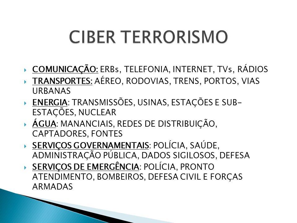 CIBER TERRORISMO COMUNICAÇÃO: ERBs, TELEFONIA, INTERNET, TVs, RÁDIOS