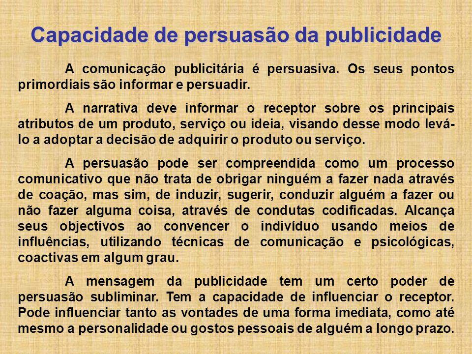 Capacidade de persuasão da publicidade