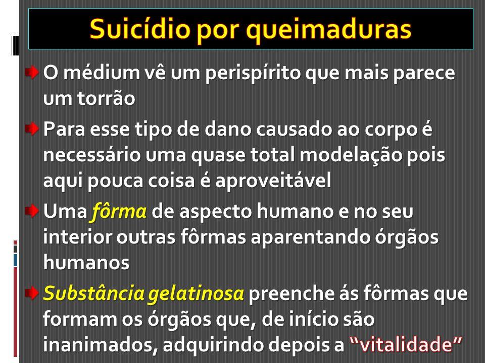 Suicídio por queimaduras