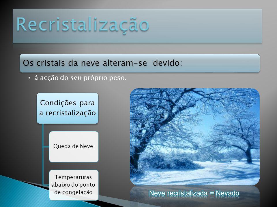 Recristalização Neve recristalizada = Nevado